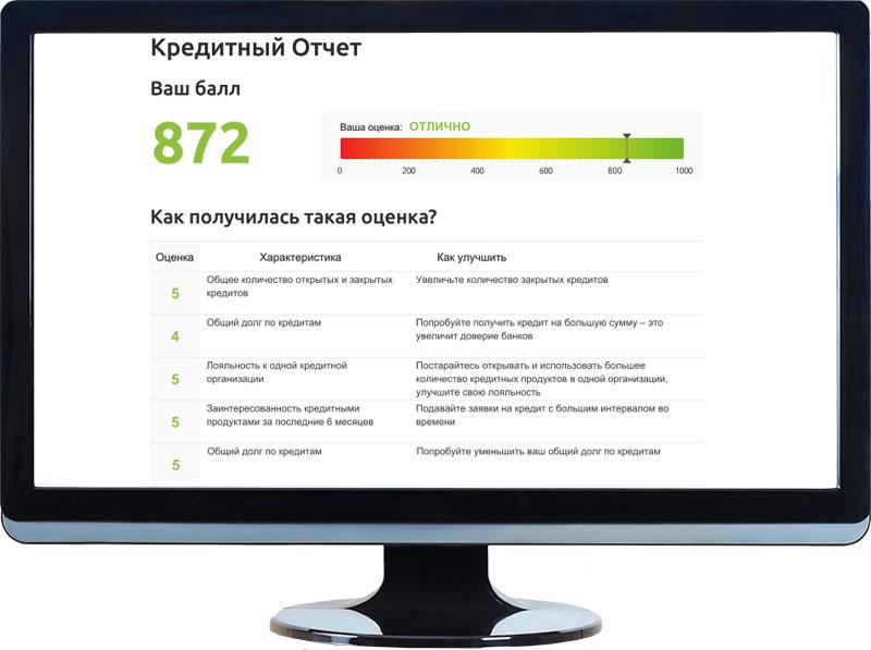 Кредитный отчет